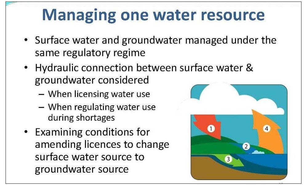 BCSLA_keynote_Apr2016_one water