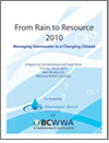 rain-to-resource