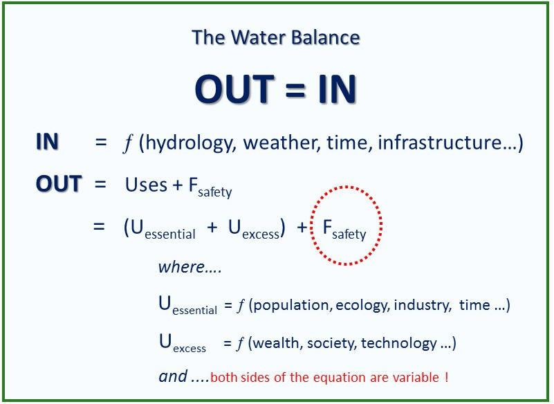WaterOUT=WaterIN_Feb2015_v1