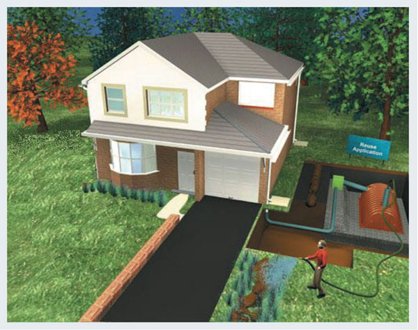 Acknowledgment: http://www.rainwaterreuse.com/