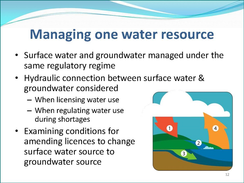 WSA_one water resource_2016